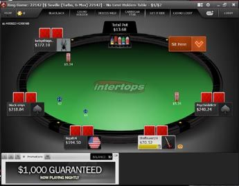 Intertops Poker